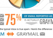 Graymail_Featured