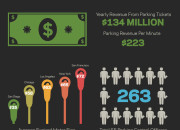 parkme_sf_infographic